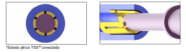 Conectores con Sistema de Segmentos de Torsión