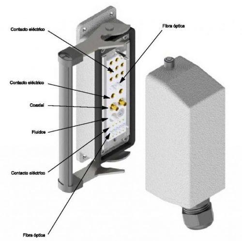 Ejemplo conector combitech